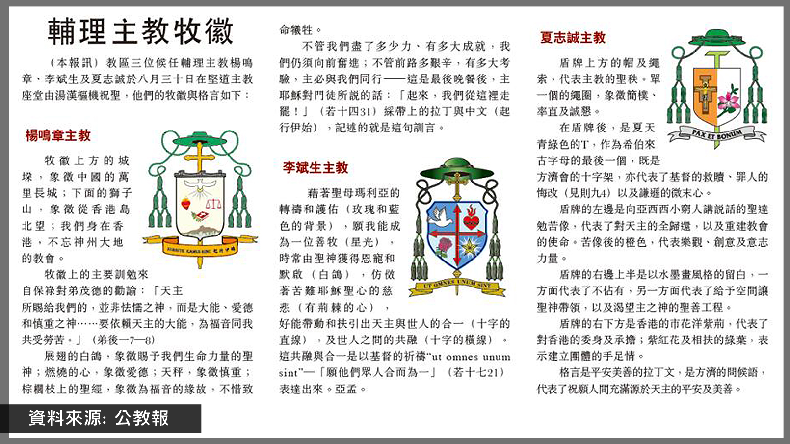 輔理主教牧徽
