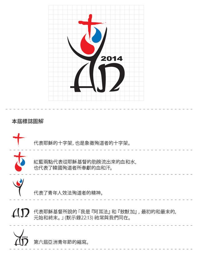 AYD Logo Explain